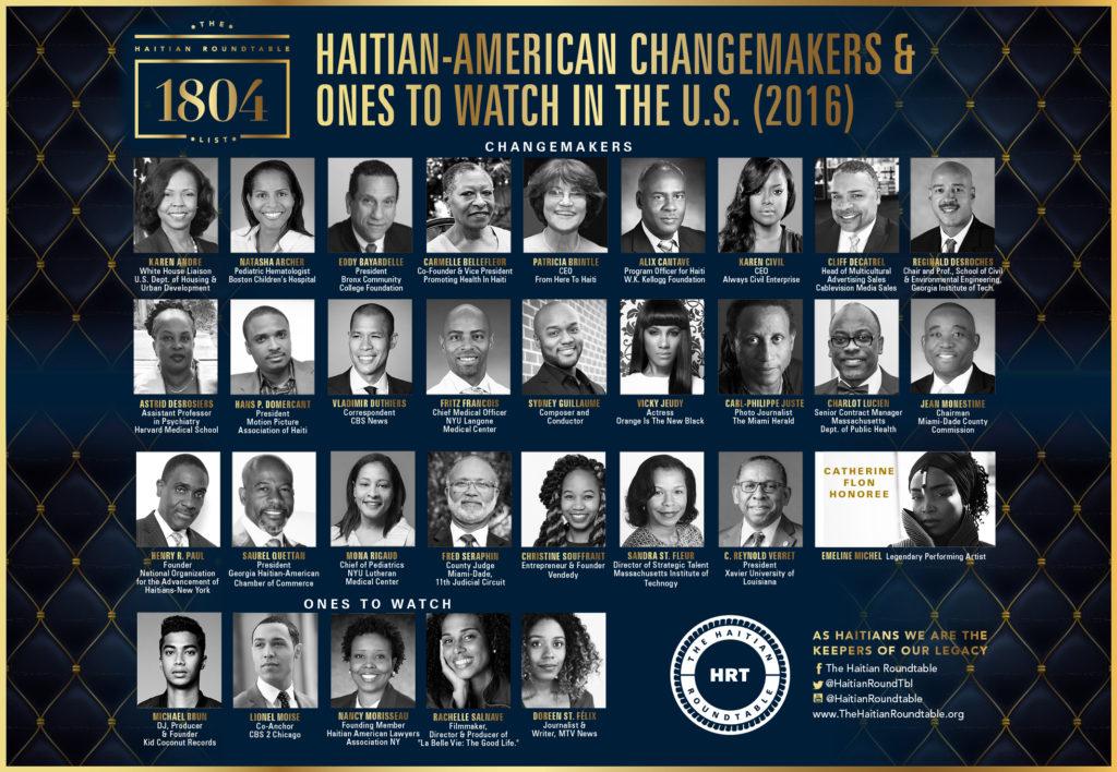 HRT 1804 List 2016